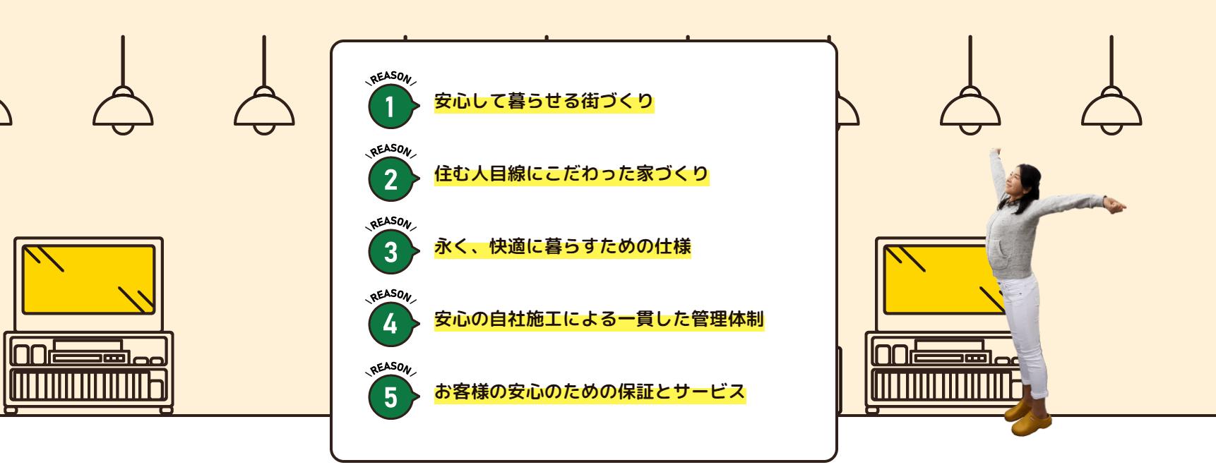 森本興産株式会社の画像4